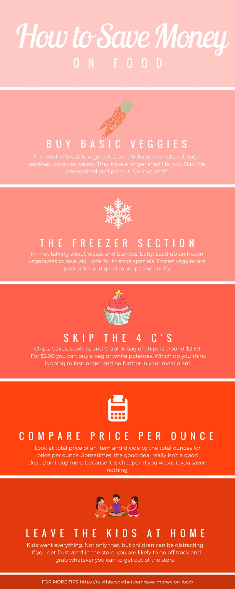 Save Money on Food Infographic Buy This Cook That